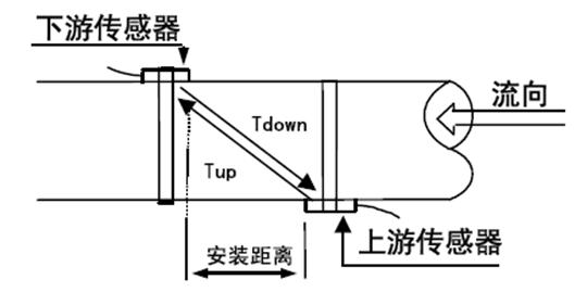 电路 电路图 电子 原理图 540_281