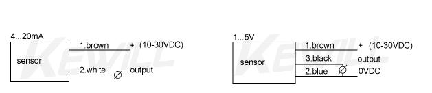 KAP20系列齐平膜式压力变送器电气接线图