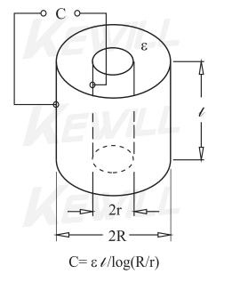 LVCA电容式液位开关原理图