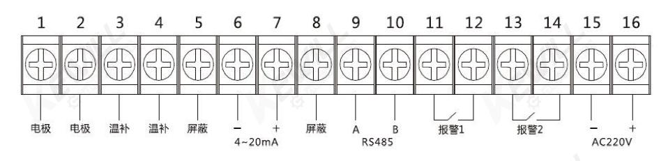 AE30A接线端子图